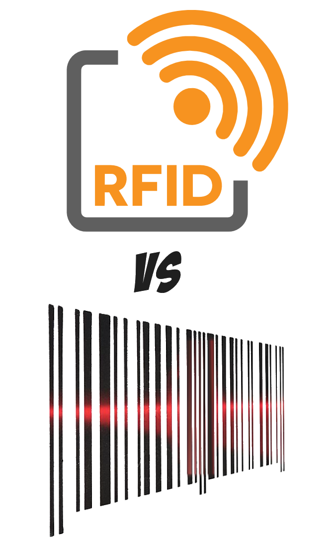 RFID logo next to a barcode